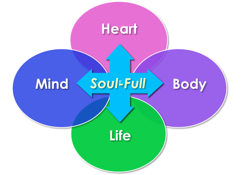 Soul-Full Growth Model-2